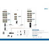 IP smart home system wiring